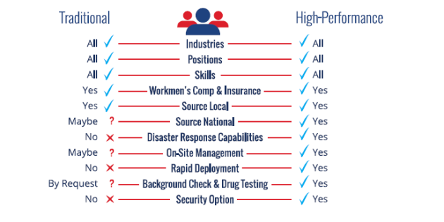 How The Contingent Staffing Landscape Is Likely To Evolve In 2016 - Featured Image